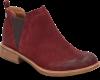 Shoe Color: Bordeaux
